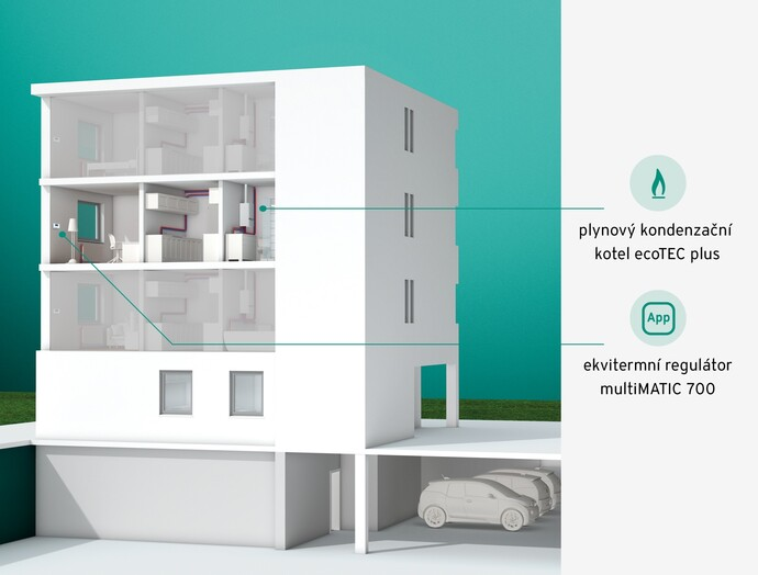 https://www.vaillant.cz/images/modernisation-page/cz-systemhouse-gas1-1516439-format-flex-height@690@desktop.jpg
