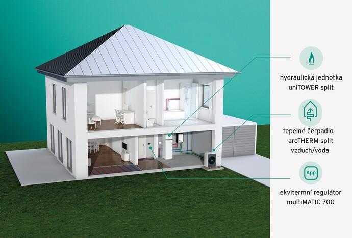 Půdorys domu s řešením topného systému